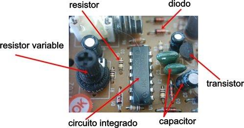 Componente componente