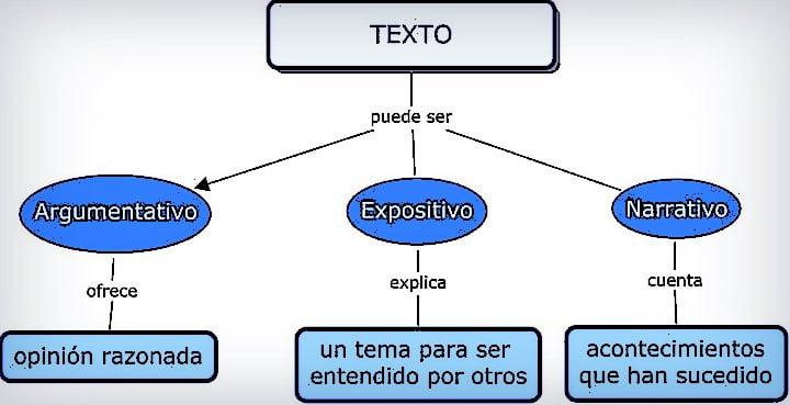 Mapa_Conceptual