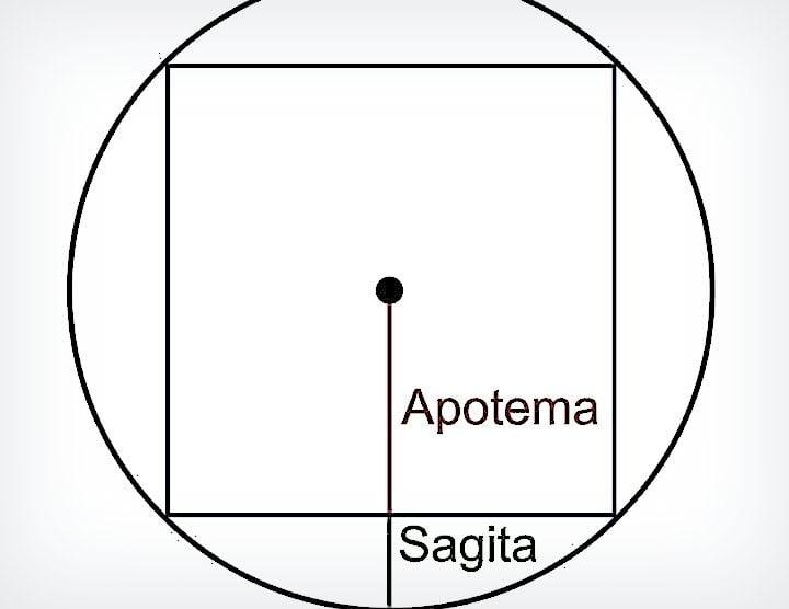 Apotema Circulo