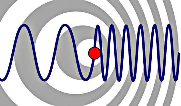 Efecto Doppler E