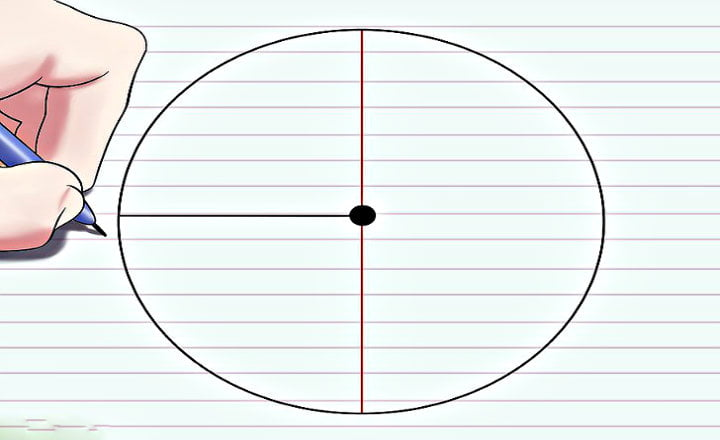 Radio (Física) geometria
